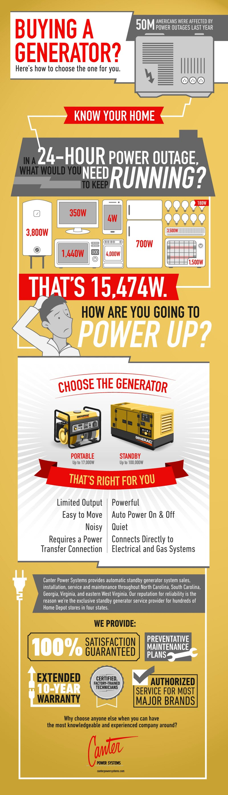How to choose a generator 55